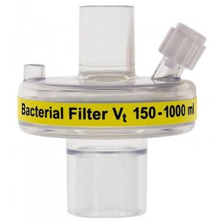 Filtr antybakteryjny - antywirusowy dla dzieci